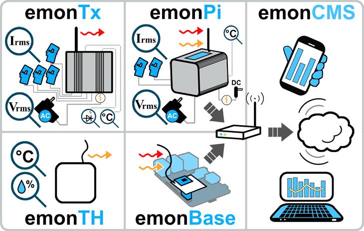 oemfpsystemdiagram
